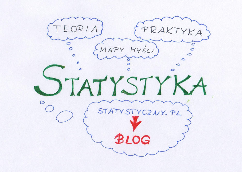 blog-statystyczny