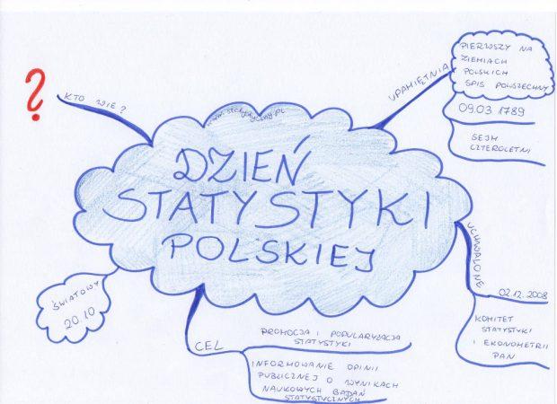 DzieńStatystyki Polskiej, spis ludności, Fryderyk Józef Moszyński