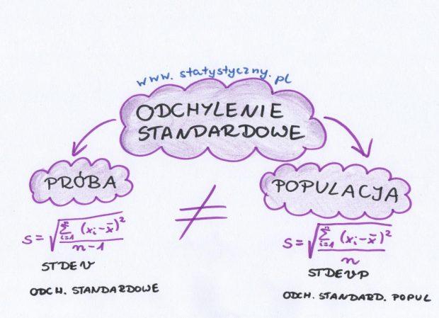 Odchylenie standardowe z próby, odchylenie standardowe z populacji. Różnice we wzorach.