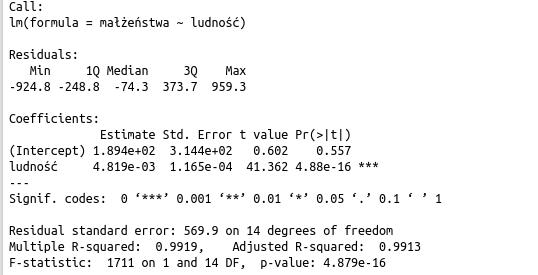 regresja liniowa parametry obliczone w R dla przykładu zależności pomiędzy małżeństwami a populacją