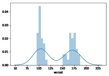 histogram, rozkład bimodalny, dwie dominanty