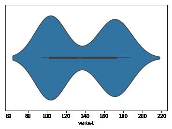 wykres skrzypcowy, rozkład bimodalny, violin plot